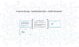 Caucus Group - Institution Size < 2,000 students