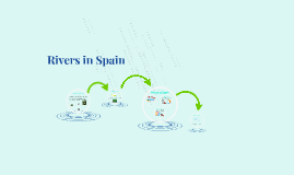 Copy of SU6:Rivers in Spain