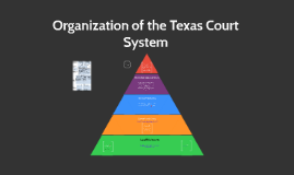 texas court system essay About texas courts supreme court court of criminal appeals 1 st court of appeals  statewide ecitation system judicial data click to expand submenu court.