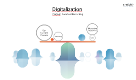 Digitalizing