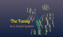 Copy of Family as a Social System