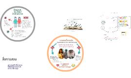 Copy of แผนการสอนTransmedia Storytelling