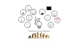 Evolution of Creative Education