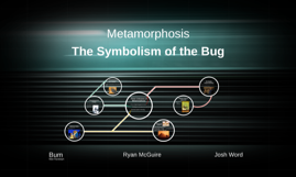 The Symbolism of the Bug