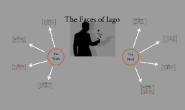 The Faces of Iago