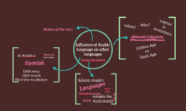 Influence of Arabic language on other languages