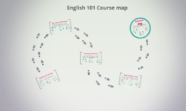 English 101 Course map