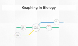 Graphing in Biology