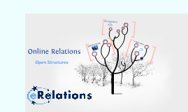 Participative Relations Online