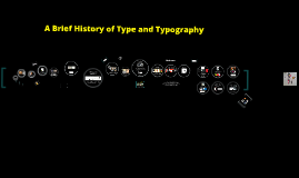 Copy of Brief History of Typography