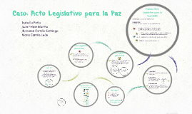Caso: Acto Legislativo para la Paz