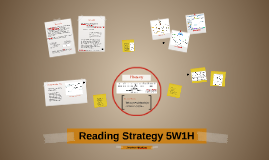 Reading Strategy 5-W & H