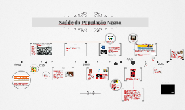 Saúde da População Negra: linha do tempo