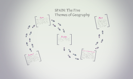 Copy of Spain: Five Themes of Geography