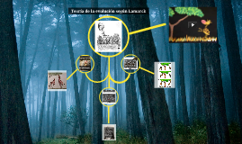 Copy of Teoria de la evolucion segun lamarck