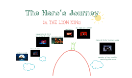 a heros journey the lion king Comparison of the monomyth stages in aladdin, hercules, the lion king,  the hero's journey in 5 disney movies laurent caneiro loading.