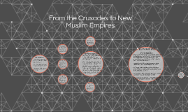 From the Crusades to New Muslim Empires