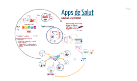 Aplicaciones Móviles (Apps) de Salud: Normativas, Evidencia e Iniciativas Propuestas