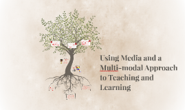 Using Media and a Multi-modal Approach to Teaching and Learn