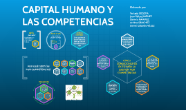 CAPITAL HUMANO Y LAS COMPETENCIAS