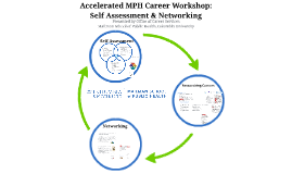 Accelerated MPH Career Workshop