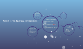 Unit1 : Business Environment