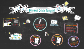 Copy of Difraksi Celah Tunggal