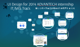 UI Design for 2014 ADVANTECH internship