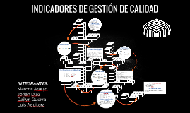 Copy of INDICADORES DE GESTIÓN DE CALIDAD