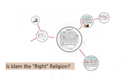 """Is Islam the """"Right"""" Religion?"""