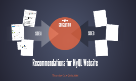 Recommendations for MyQL Website