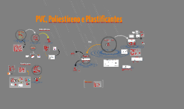 Copy of PVC, Poliestireno e Plastificantes