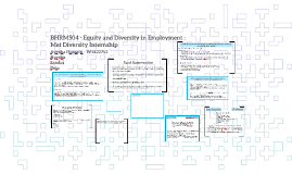 Copy of BHRM504 - Equity and Diversity in Employment :