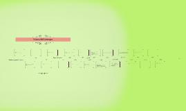 Lnea del tiempo tabla peridica by nanaxhi yolotzin on prezi lnea del tiempo urtaz Image collections