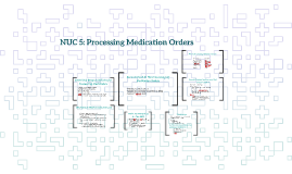 NUC 5: Processing Medication Orders