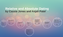 Href relative vs absolute dating