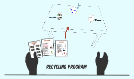 Recycling Program- PTA