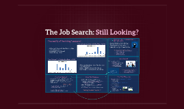 Copy of Conducting the Job/Internship Search