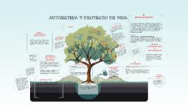 Copy of AUTOESTIMA Y PROYECTO DE VIDA