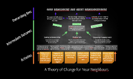 A Theory of Change for Near Neighbours: 2016/17 Update