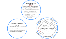 Student Feedback Forms
