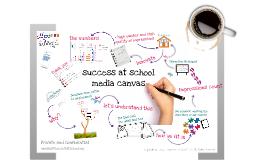 Success at School Media Canvas