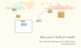 Copy of How are soccer balls made?