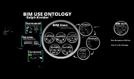 Copy of Copy of BIM USE Ontology