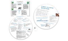 Copy of Чему и как учиться и учить?