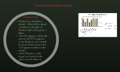 Crude Birth and Death Rate in Thailand