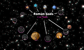 Roman gods and our planets