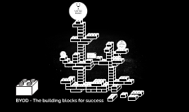 BYOD - The building blocks