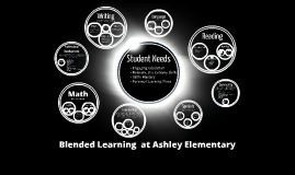 Copy of Blended Learning at Ashley Elementary