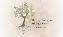 The Psychology of Asking a Favor